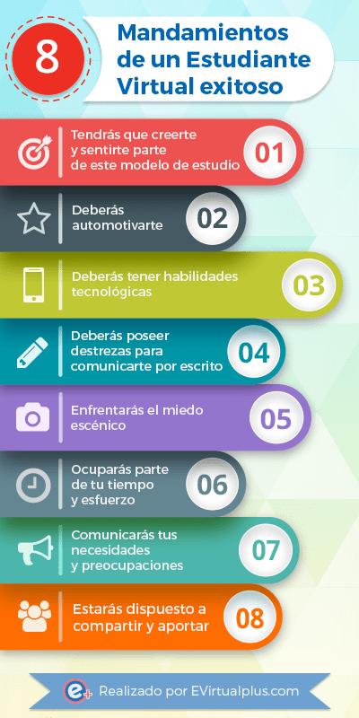 8 mandamientos del estudiante virtual exitoso infografia