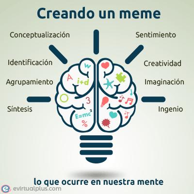 Estimulando el cerebro al construir un meme, enseñar con memes