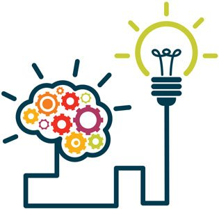 Memorizar y asociar ideas mapa mental