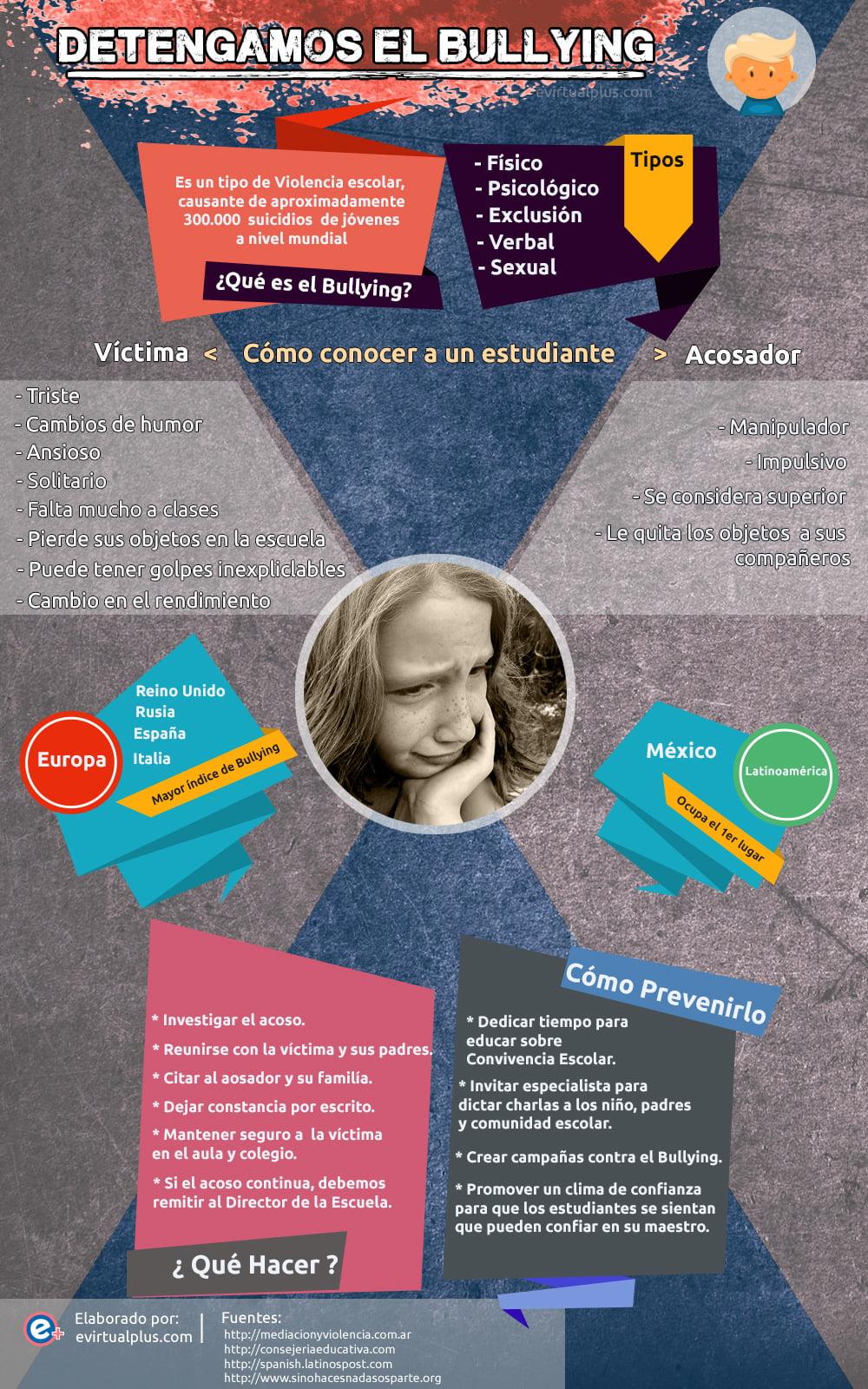 Acoso escolar: detengamos el Bullying Infografía
