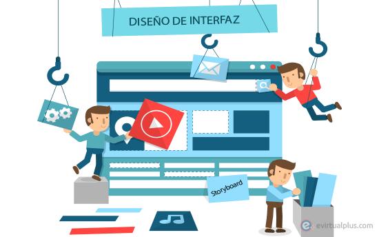 diseño de la interfaz ova