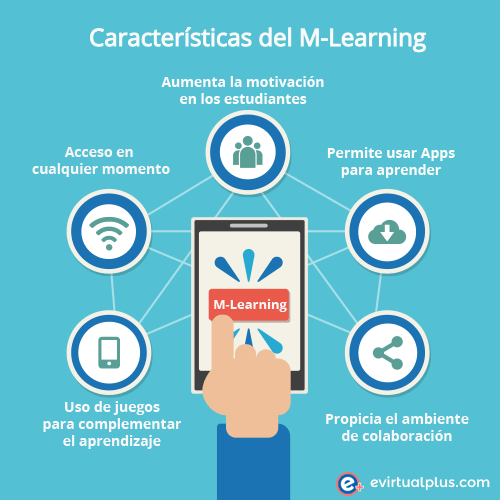 Características del m-learning