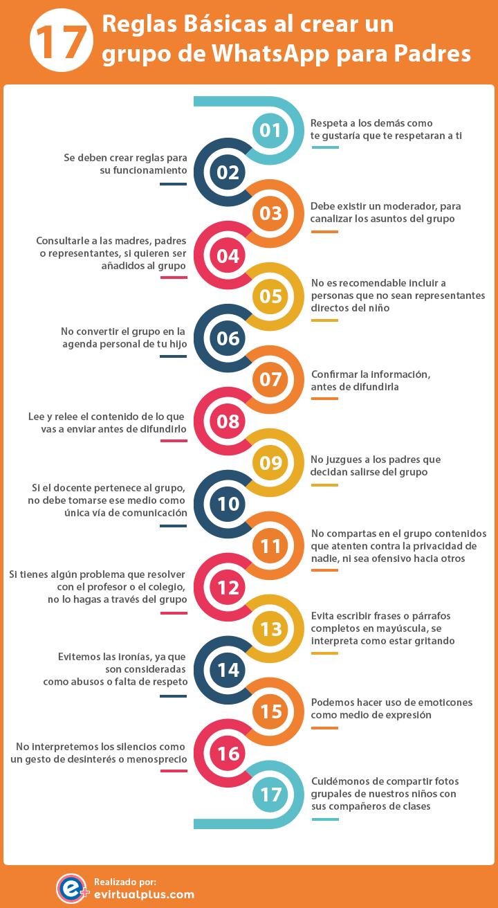 Infografia reglas básicas en un grupo de whatsapp para padres