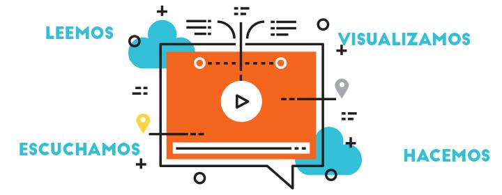 como percibimos los vídeos educativos