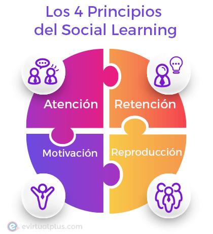 4 principios del social learning