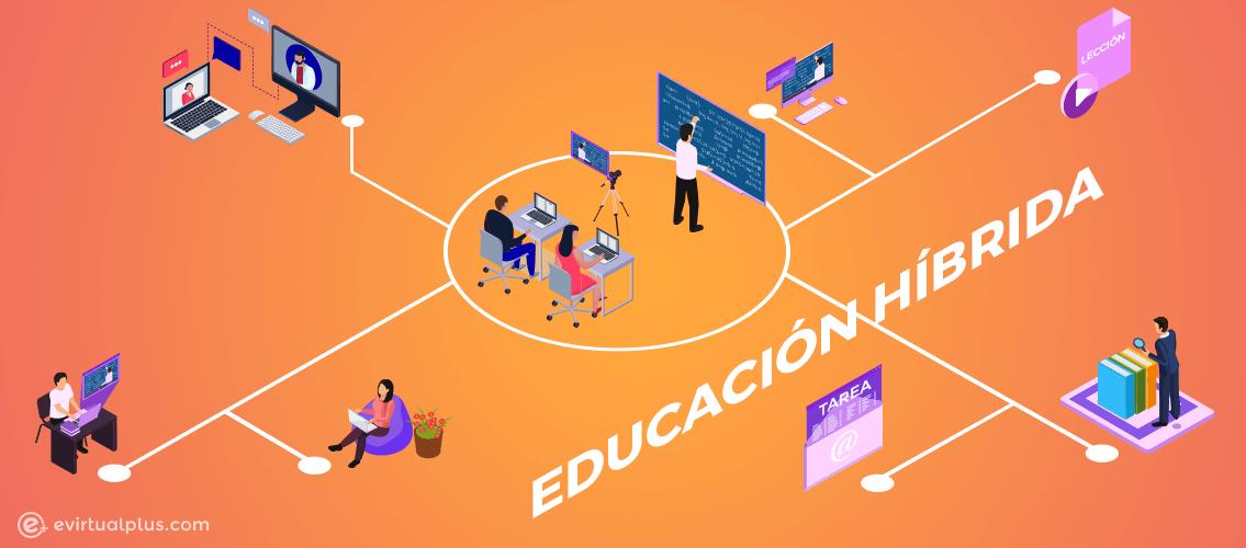 educacion hibrida transformando la educación tradicional